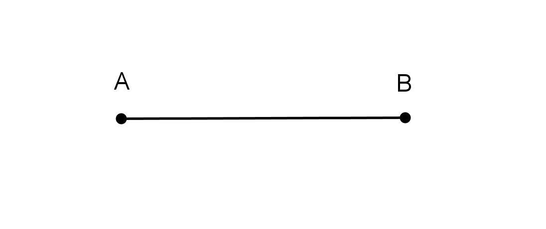 Risultati immagini per segmento a b