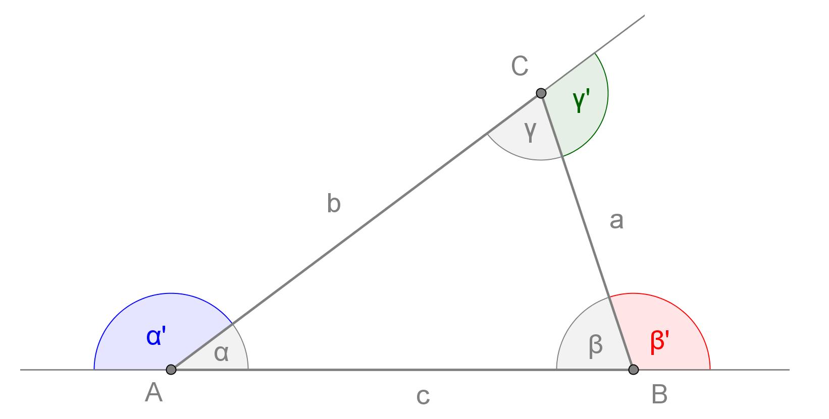 Triangoli for Punto p esterno alla circonferenza