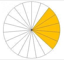 Operazioni tra frazioni - Addizionare e sottrarre frazioni con denominatori diversi ...